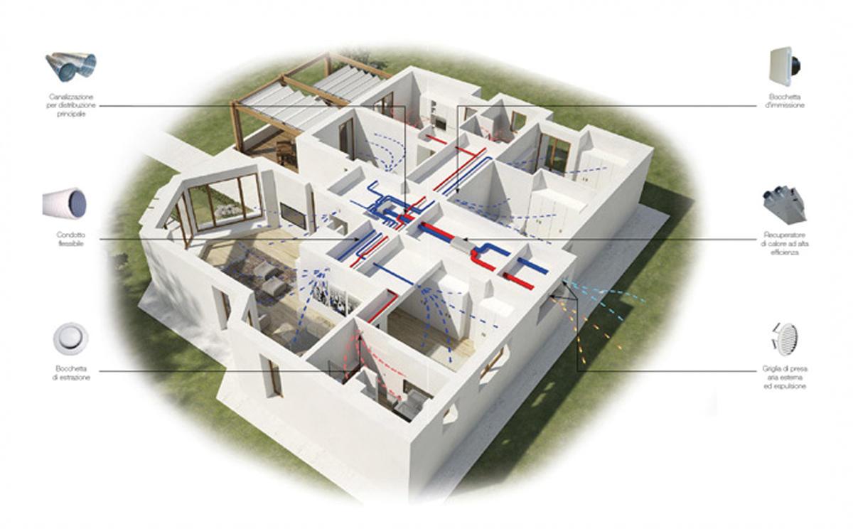 Residences icon firstclass a venezia mestre appartamenti for Ventilazione meccanica